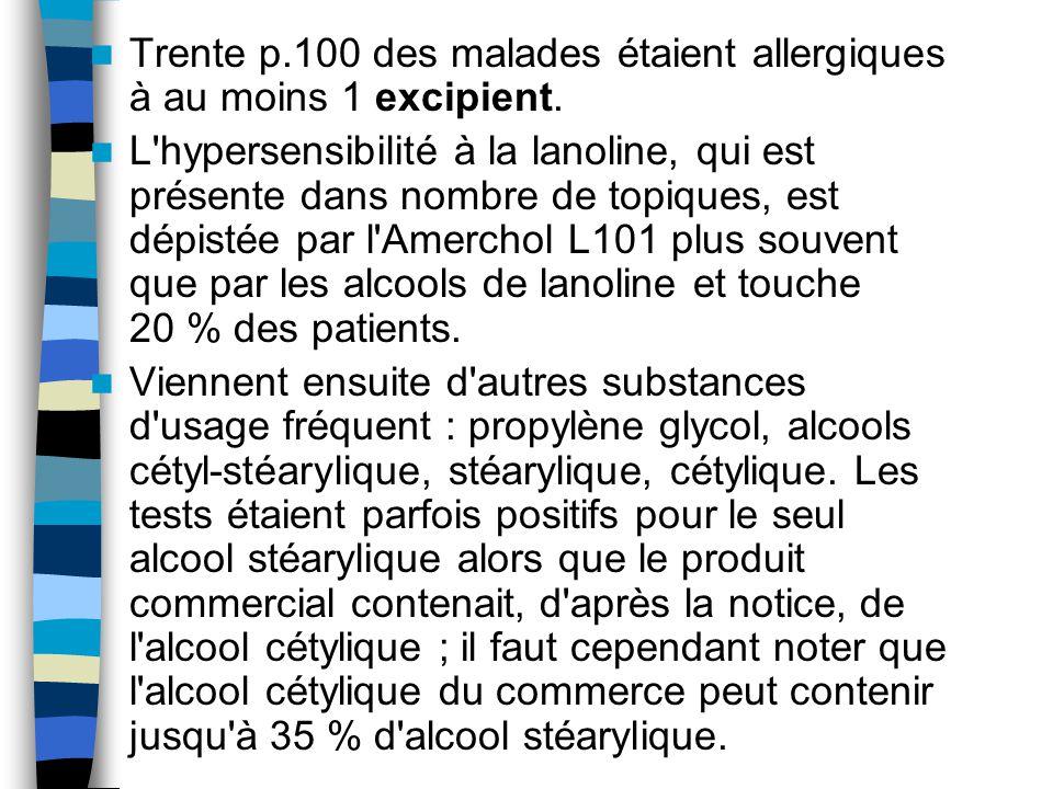 Trente p.100 des malades étaient allergiques à au moins 1 excipient. L'hypersensibilité à la lanoline, qui est présente dans nombre de topiques, est d