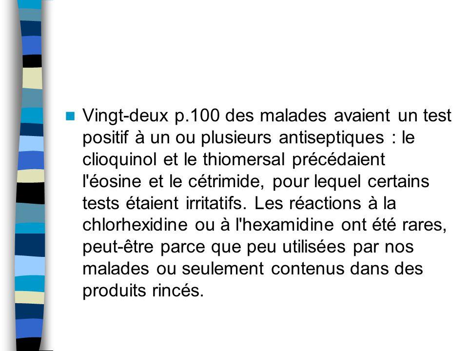 Vingt-deux p.100 des malades avaient un test positif à un ou plusieurs antiseptiques : le clioquinol et le thiomersal précédaient l'éosine et le cétri