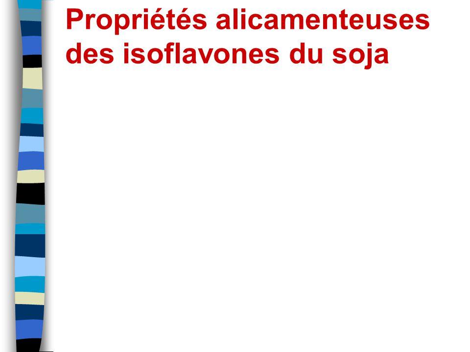 Propriétés alicamenteuses des isoflavones du soja