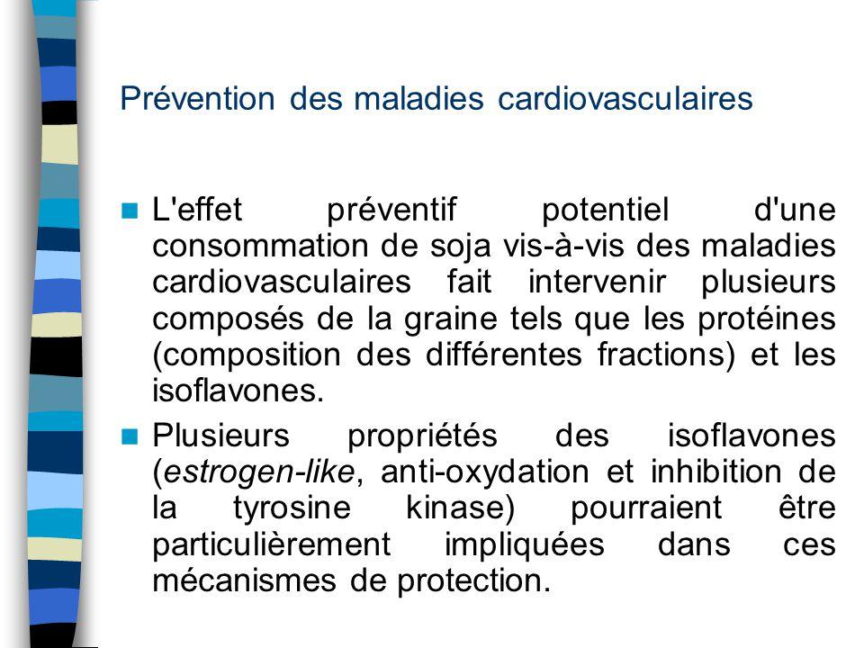 Prévention des maladies cardiovasculaires L'effet préventif potentiel d'une consommation de soja vis-à-vis des maladies cardiovasculaires fait interve