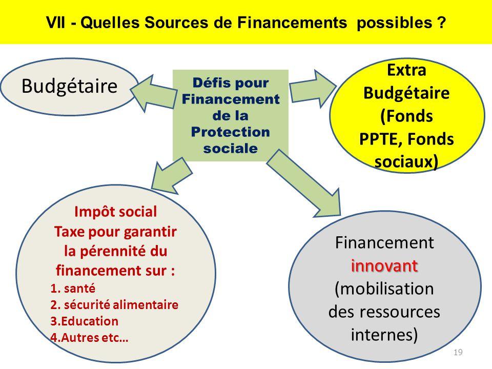 Budgétaire 19 Extra Budgétaire (Fonds PPTE, Fonds sociaux) innovant Financement innovant (mobilisation des ressources internes) Impôt social Taxe pour