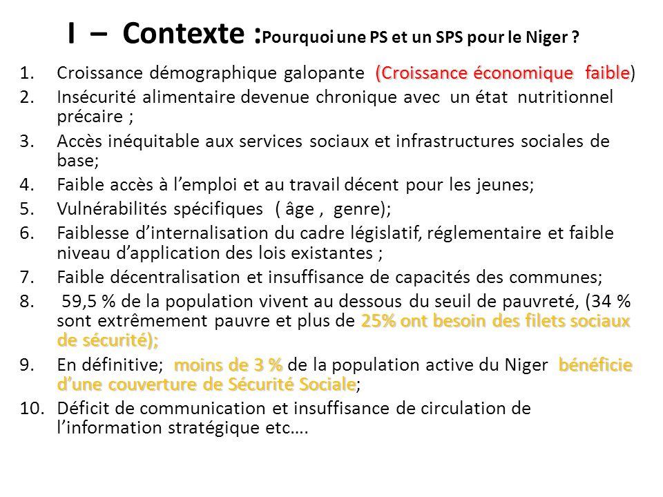 I – Contexte : Pourquoi une PS et un SPS pour le Niger ? (Croissance économique faible 1.Croissance démographique galopante (Croissance économique fai