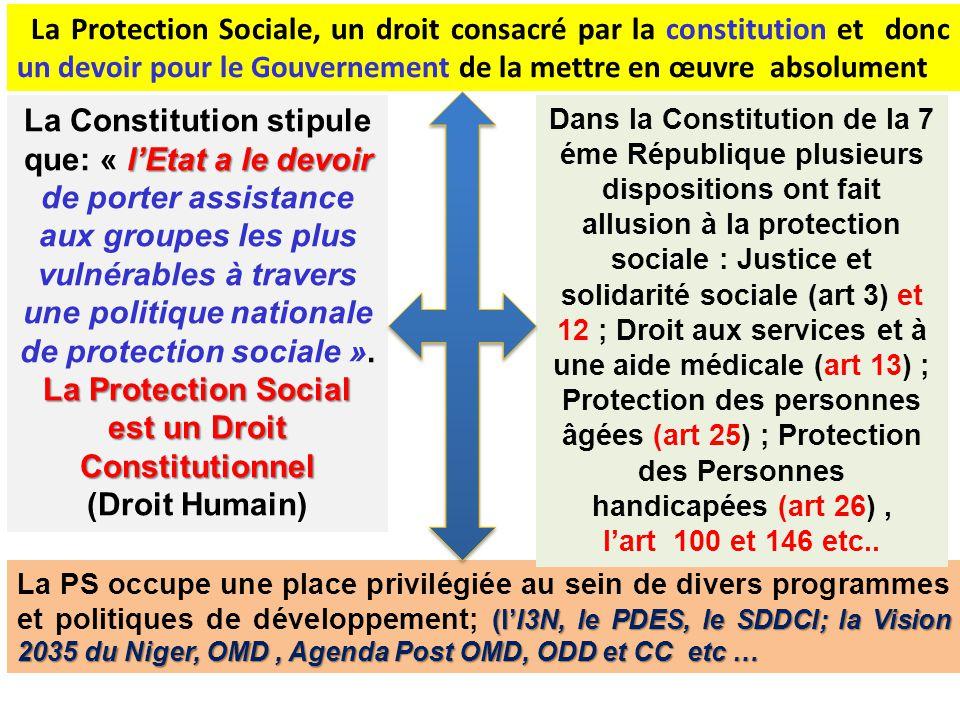 La Protection Sociale, un droit consacré par la constitution et donc un devoir pour le Gouvernement de la mettre en œuvre absolument l'Etat a le devoi