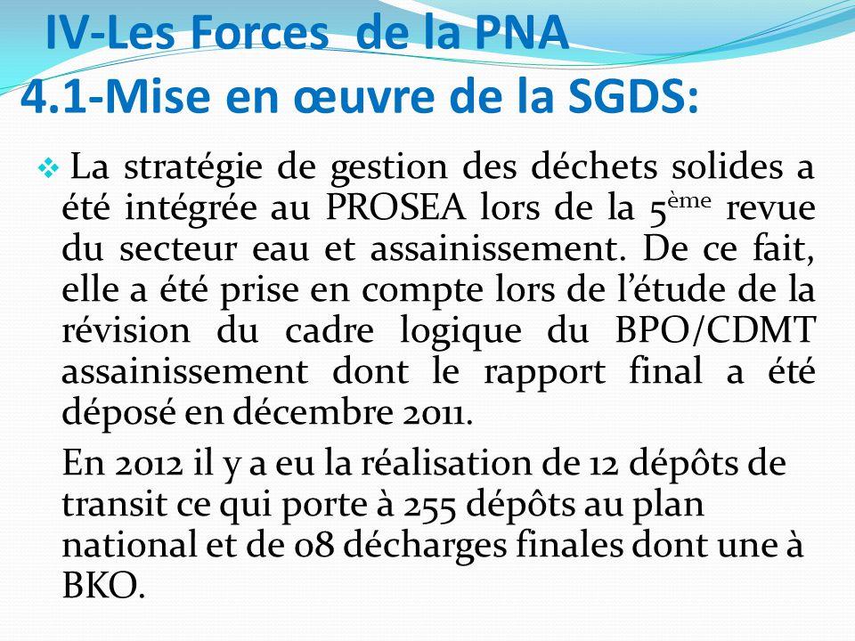 IV-Les Forces de la PNA 4.1-Mise en œuvre de la SGDS:  La stratégie de gestion des déchets solides a été intégrée au PROSEA lors de la 5 ème revue du secteur eau et assainissement.