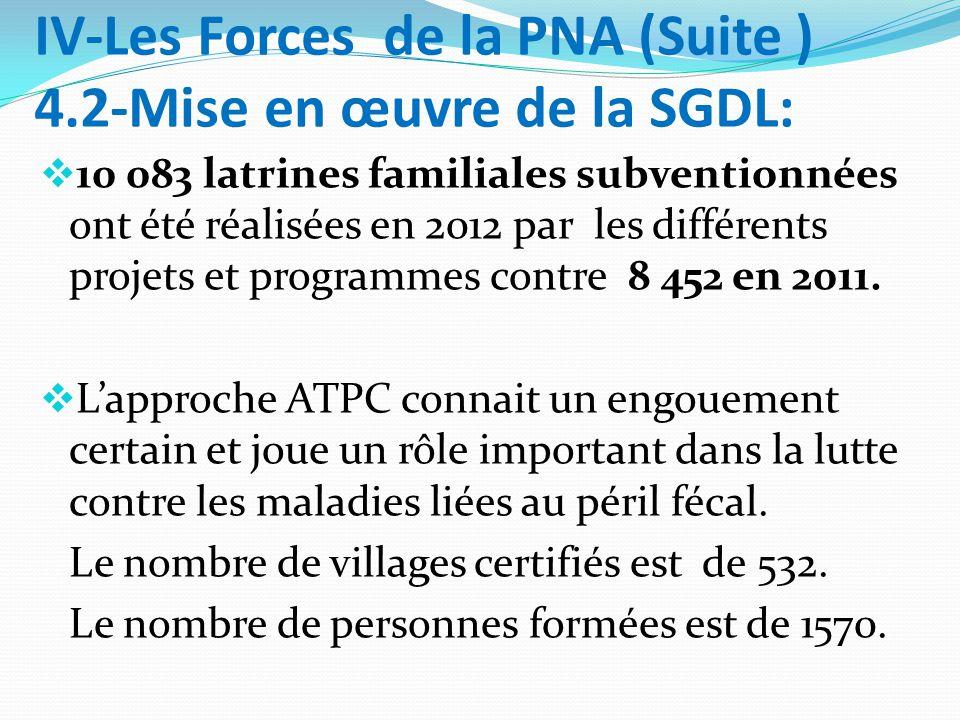 IV-Les Forces de la PNA (Suite ) 4.2-Mise en œuvre de la SGDL:  10 083 latrines familiales subventionnées ont été réalisées en 2012 par les différents projets et programmes contre 8 452 en 2011.