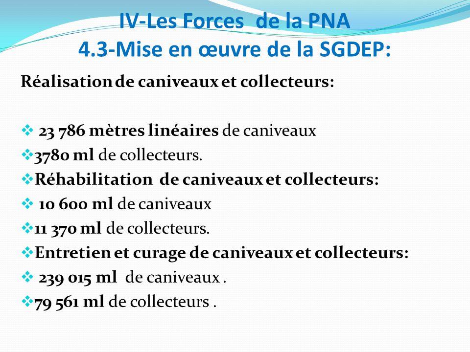 IV-Les Forces de la PNA 4.3-Mise en œuvre de la SGDEP: Réalisation de caniveaux et collecteurs:  23 786 mètres linéaires de caniveaux  3780 ml de collecteurs.