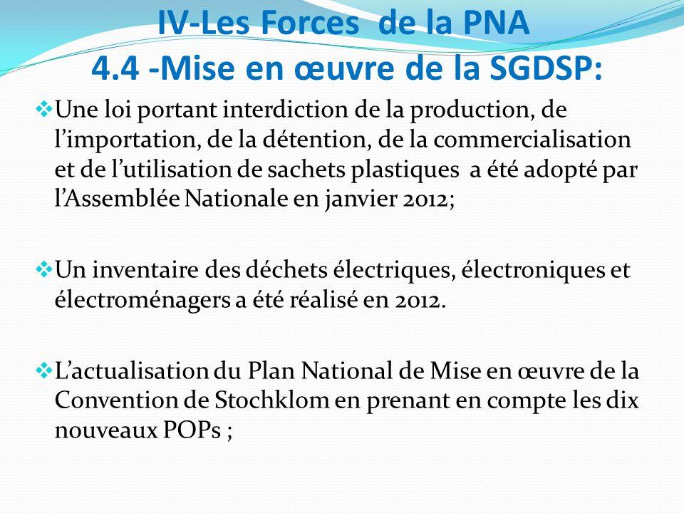 IV-Les Forces de la PNA 4.4 -Mise en œuvre de la SGDSP:  Une loi portant interdiction de la production, de l'importation, de la détention, de la commercialisation et de l'utilisation de sachets plastiques a été adopté par l'Assemblée Nationale en janvier 2012;  Un inventaire des déchets électriques, électroniques et électroménagers a été réalisé en 2012.