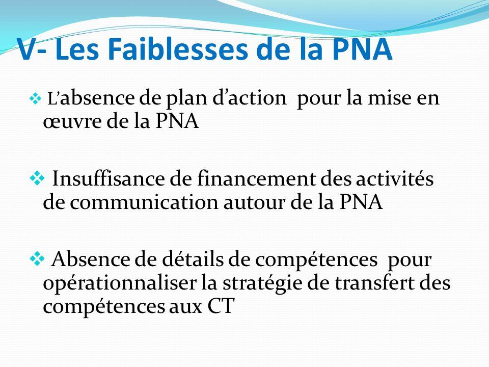 V- Les Faiblesses de la PNA  L' absence de plan d'action pour la mise en œuvre de la PNA  Insuffisance de financement des activités de communication autour de la PNA  Absence de détails de compétences pour opérationnaliser la stratégie de transfert des compétences aux CT