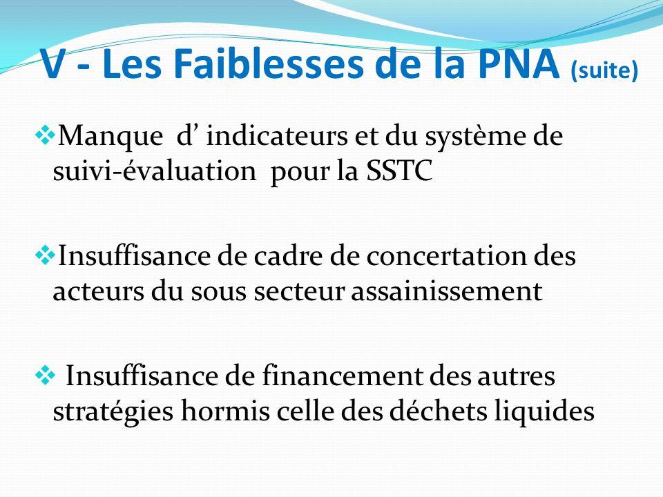 V - Les Faiblesses de la PNA (suite)  Manque d' indicateurs et du système de suivi-évaluation pour la SSTC  Insuffisance de cadre de concertation des acteurs du sous secteur assainissement  Insuffisance de financement des autres stratégies hormis celle des déchets liquides