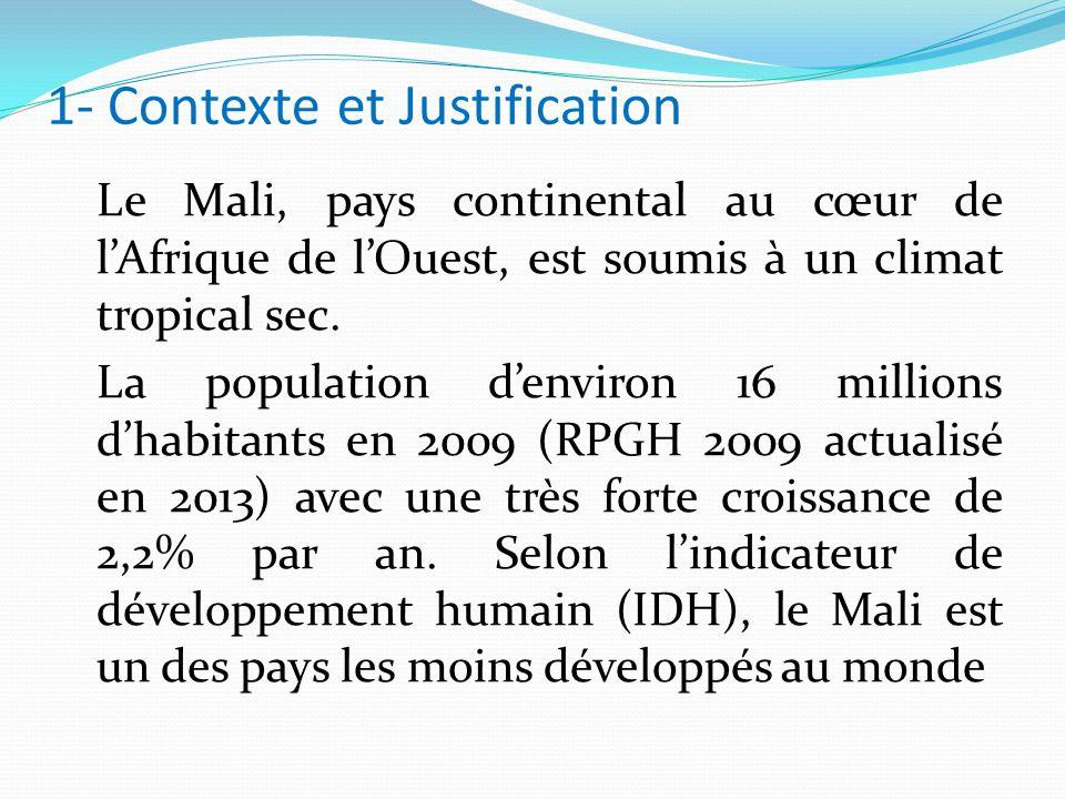 VI- Perspectives de la PNA (suite et fin)  L''éducation environnementale et l'hygiène sont intégrées dans le cursus scolaire de toutes les écoles primaires et secondaires du Mali d'ici 2015.