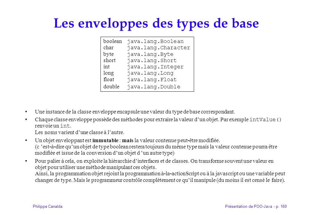Présentation de POO-Java - p. 169Philippe Canalda Les enveloppes des types de base Une instance de la classe enveloppe encapsule une valeur du type de