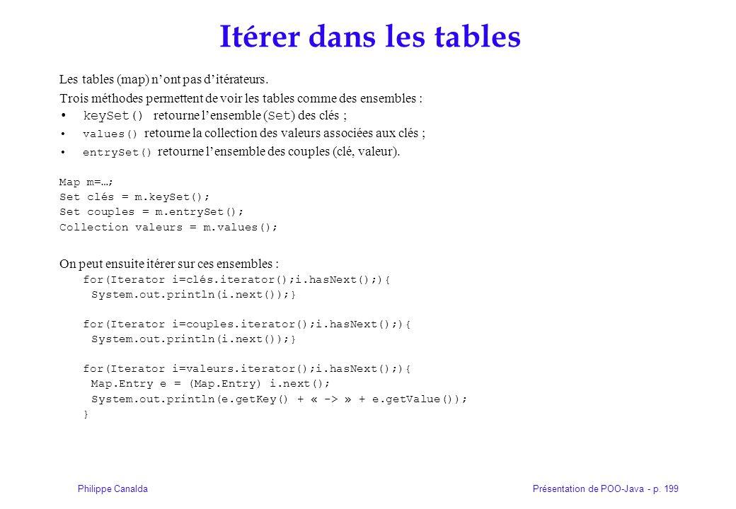 Présentation de POO-Java - p. 199Philippe Canalda Itérer dans les tables Les tables (map) n'ont pas d'itérateurs. Trois méthodes permettent de voir le