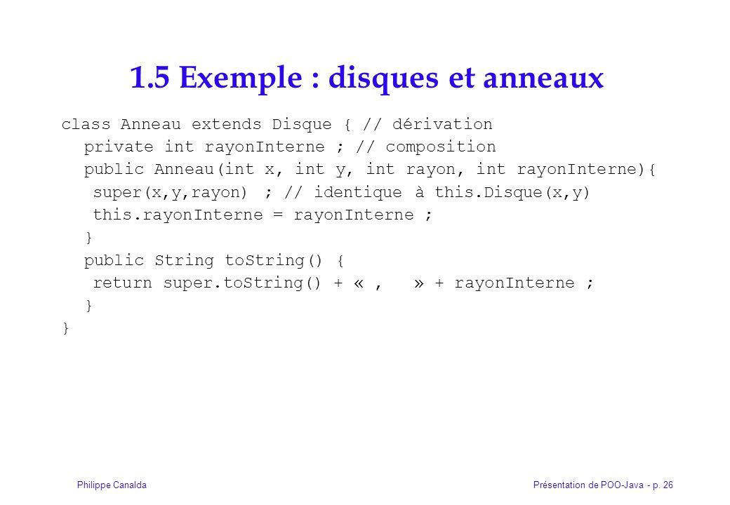 Présentation de POO-Java - p. 26Philippe Canalda 1.5 Exemple : disques et anneaux class Anneau extends Disque { // dérivation private int rayonInterne