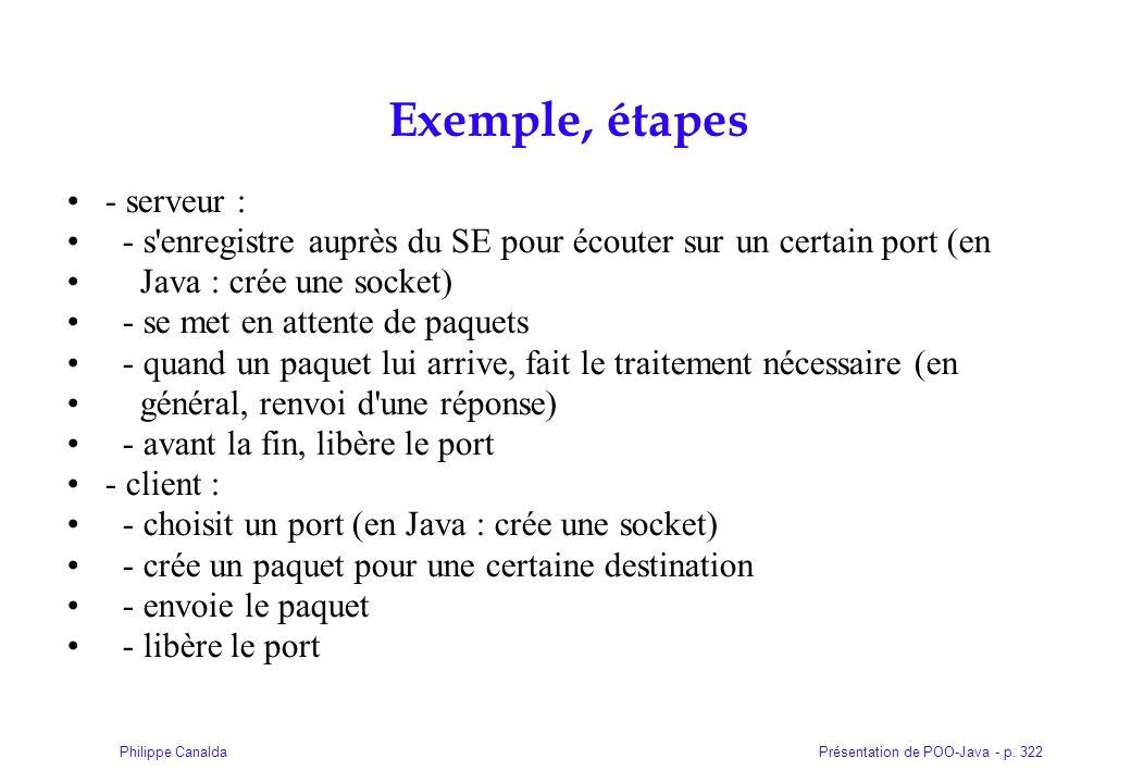 Présentation de POO-Java - p. 322Philippe Canalda Exemple, étapes - serveur : - s'enregistre auprès du SE pour écouter sur un certain port (en Java :
