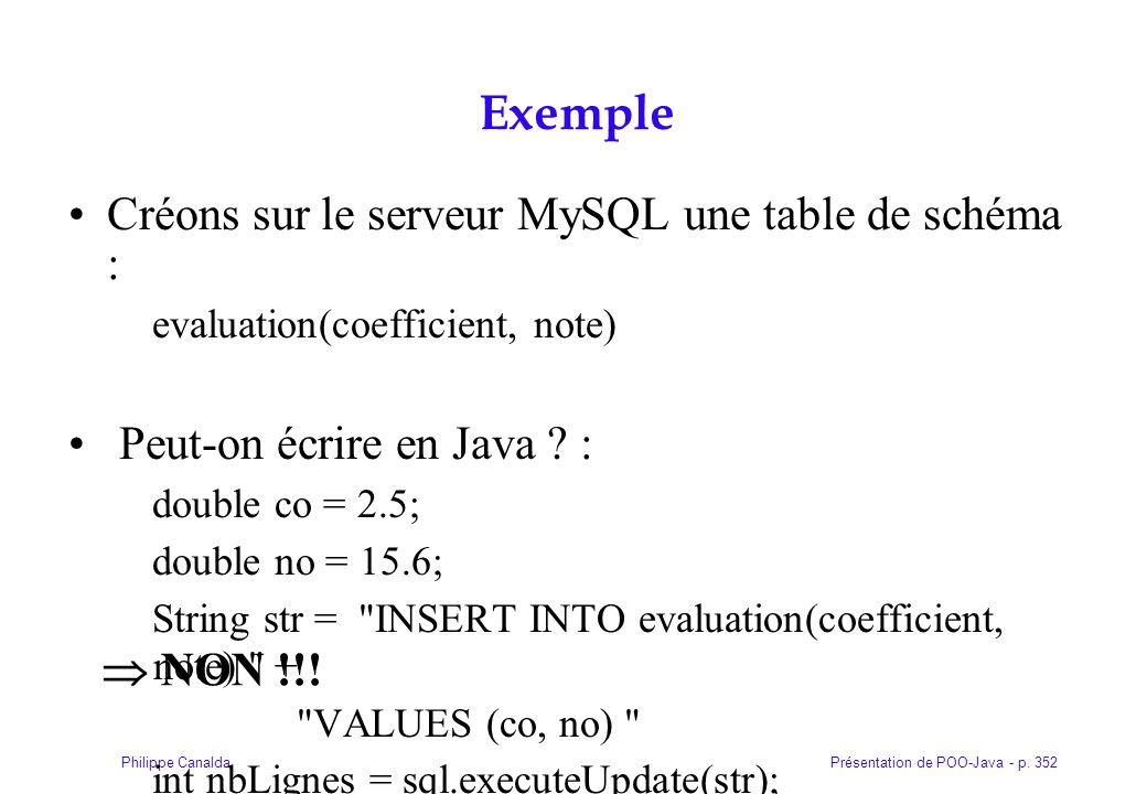 Présentation de POO-Java - p. 352Philippe Canalda Exemple Créons sur le serveur MySQL une table de schéma : evaluation(coefficient, note) Peut-on écri