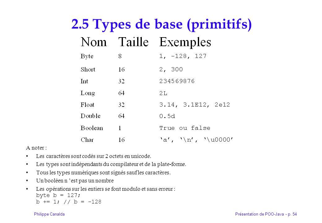 Présentation de POO-Java - p. 54Philippe Canalda 2.5 Types de base (primitifs)  A noter : Les caractères sont codés sur 2 octets en unicode. Les type