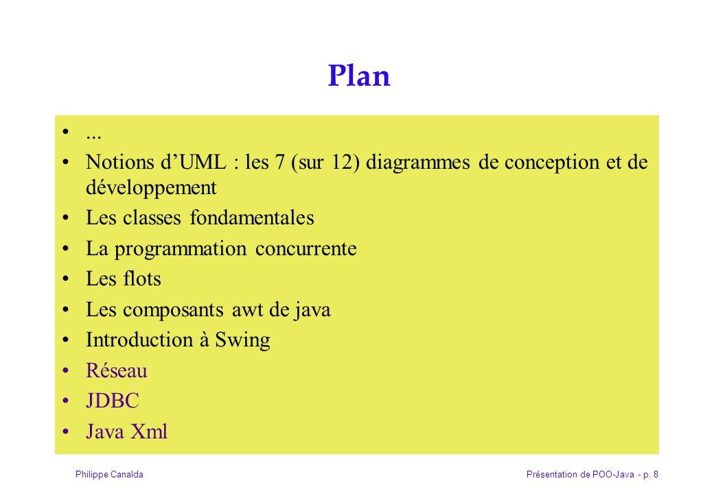 Présentation de POO-Java - p. 8Philippe Canalda Plan... Notions d'UML : les 7 (sur 12) diagrammes de conception et de développement Les classes fondam