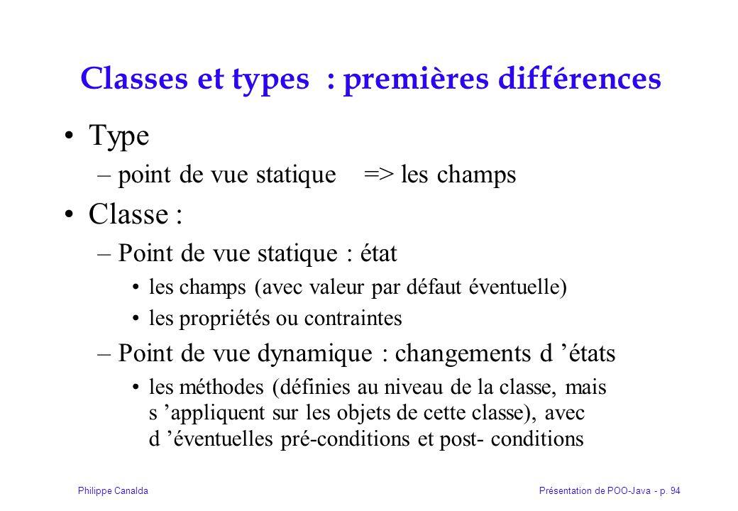 Présentation de POO-Java - p. 94Philippe Canalda Classes et types : premières différences Type –point de vue statique => les champs Classe : –Point de