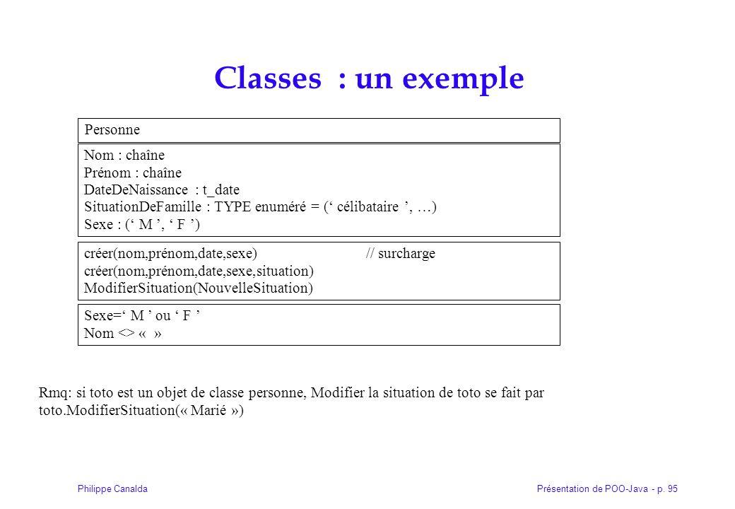 Présentation de POO-Java - p. 95Philippe Canalda Classes : un exemple Personne Nom : chaîne Prénom : chaîne DateDeNaissance : t_date SituationDeFamill