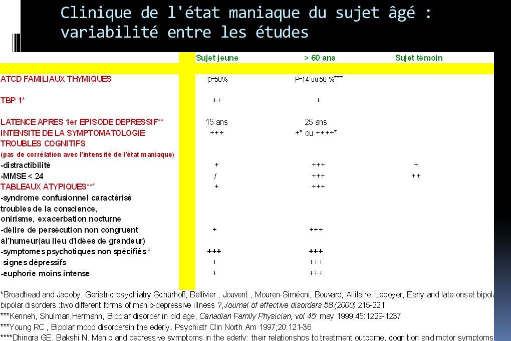 Clinique de l'état maniaque du sujet âgé : variabilité entre les études
