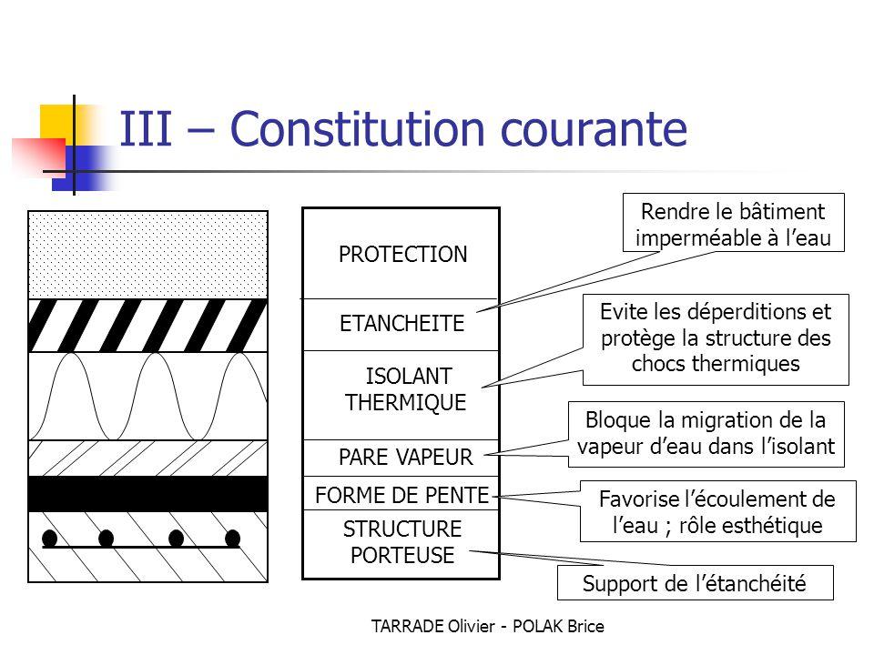 TARRADE Olivier - POLAK Brice FORME DE PENTE STRUCTURE PORTEUSE III – Constitution courante PROTECTION ISOLANT THERMIQUE PARE VAPEUR ETANCHEITE Rendre