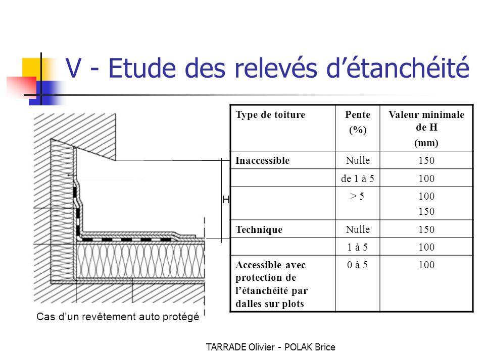 TARRADE Olivier - POLAK Brice H Cas d'un revêtement auto protégé V - Etude des relevés d'étanchéité Type de toiturePente (%) Valeur minimale de H (mm) InaccessibleNulle150 de 1 à 5100 > 5100 150 TechniqueNulle150 1 à 5100 Accessible avec protection de l'étanchéité par dalles sur plots 0 à 5100