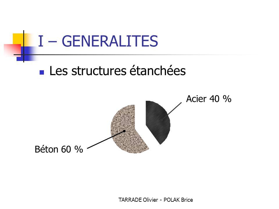 TARRADE Olivier - POLAK Brice I – GENERALITES Les structures étanchées Béton 60 % Acier 40 %