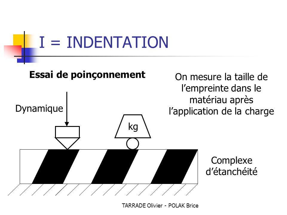 TARRADE Olivier - POLAK Brice I = INDENTATION kg Dynamique Complexe d'étanchéité Essai de poinçonnement On mesure la taille de l'empreinte dans le mat