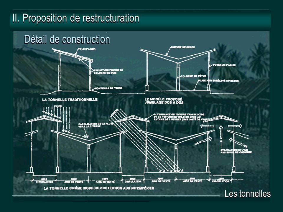 II. Proposition de restructuration Détail de construction Les tonnelles
