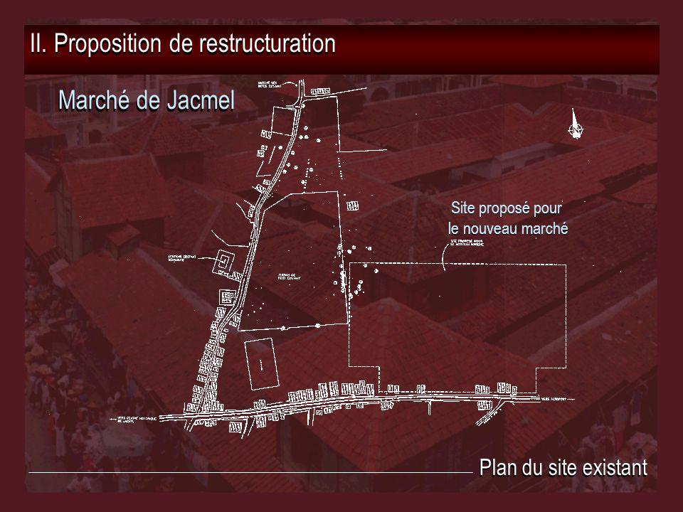 II. Proposition de restructuration Marché de Jacmel Plan du site existant Site proposé pour le nouveau marché