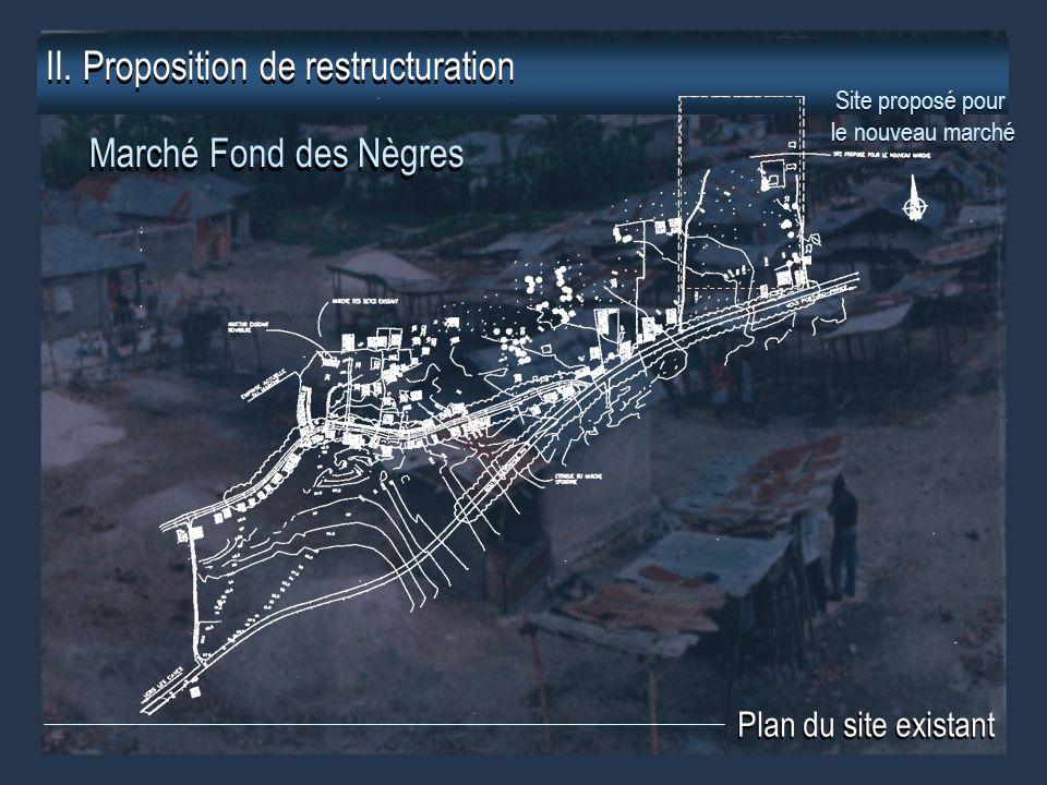 II. Proposition de restructuration Marché Fond des Nègres Plan du site existant Site proposé pour le nouveau marché