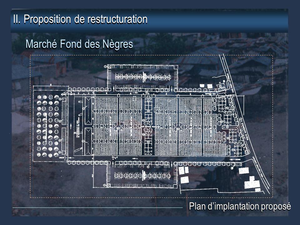 II. Proposition de restructuration Marché Fond des Nègres Plan d'implantation proposé