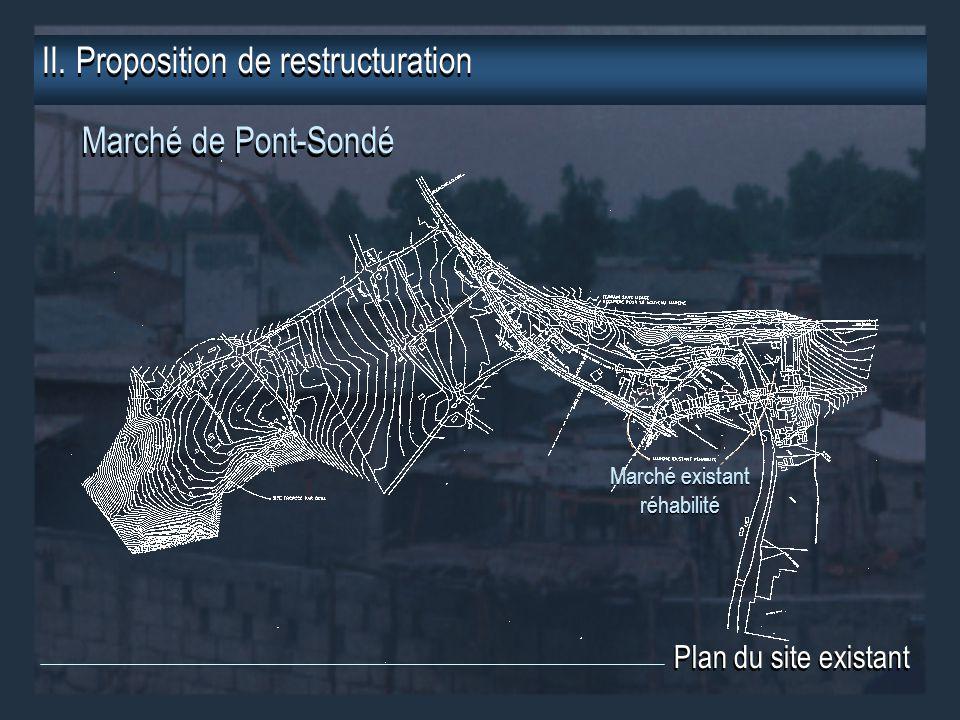 II. Proposition de restructuration Marché de Pont-Sondé Plan du site existant Marché existant réhabilité