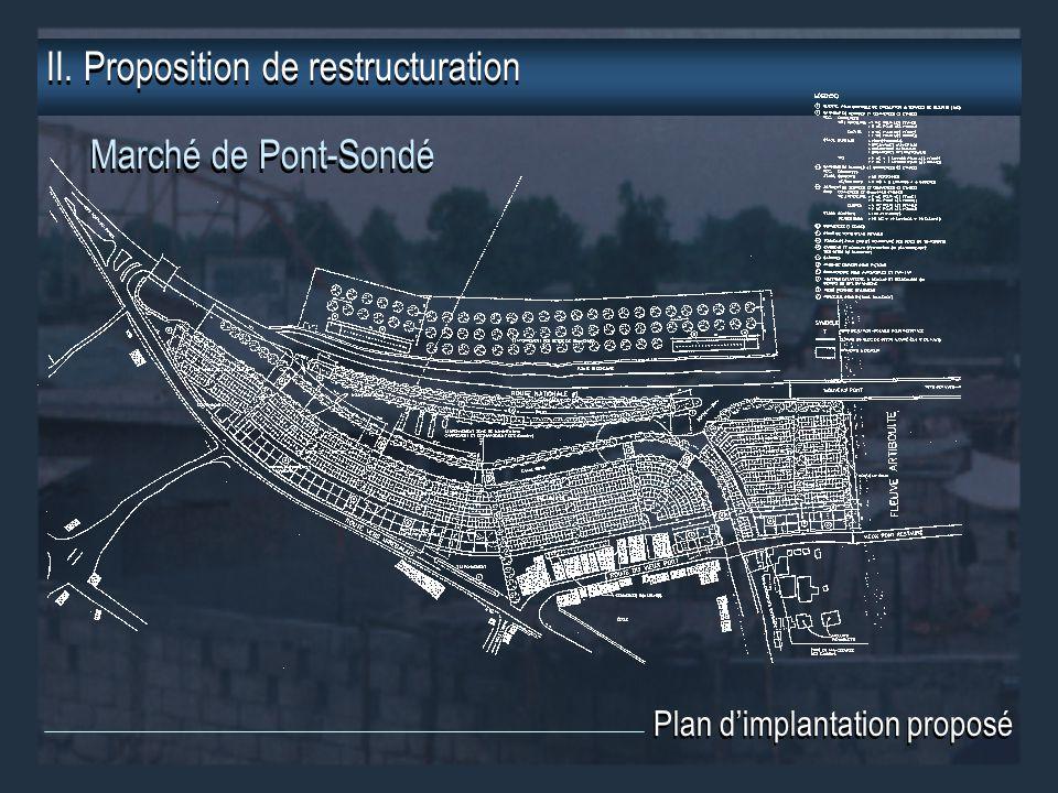II. Proposition de restructuration Marché de Pont-Sondé Plan d'implantation proposé