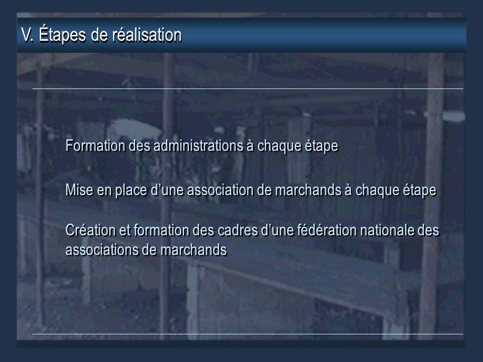 V. Étapes de réalisation Formation des administrations à chaque étape Mise en place d'une association de marchands à chaque étape Création et formatio