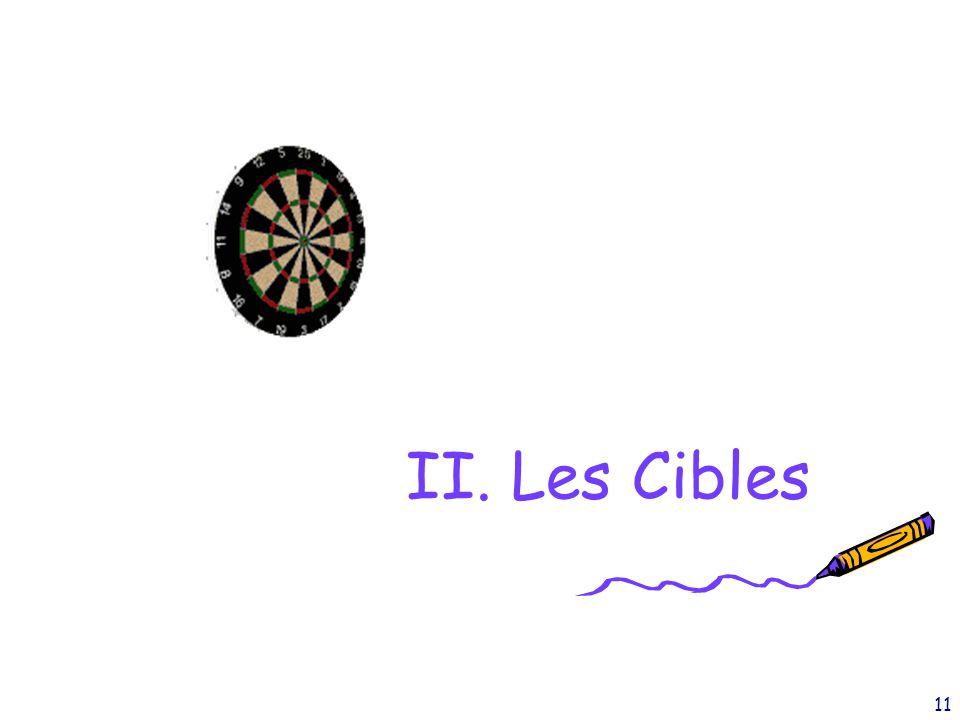 11 II. Les Cibles
