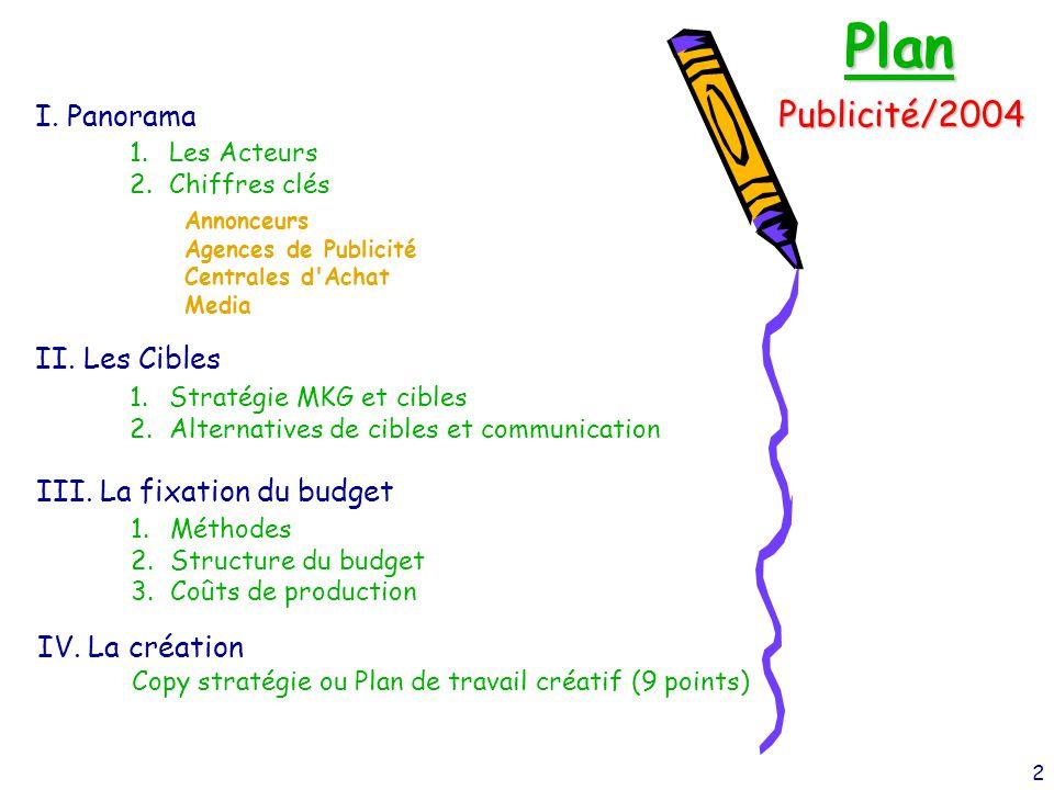 2PlanPublicité/2004 I. Panorama 1.Les Acteurs 2.Chiffres clés Annonceurs Agences de Publicité Centrales d'Achat Media II. Les Cibles 1.Stratégie MKG e