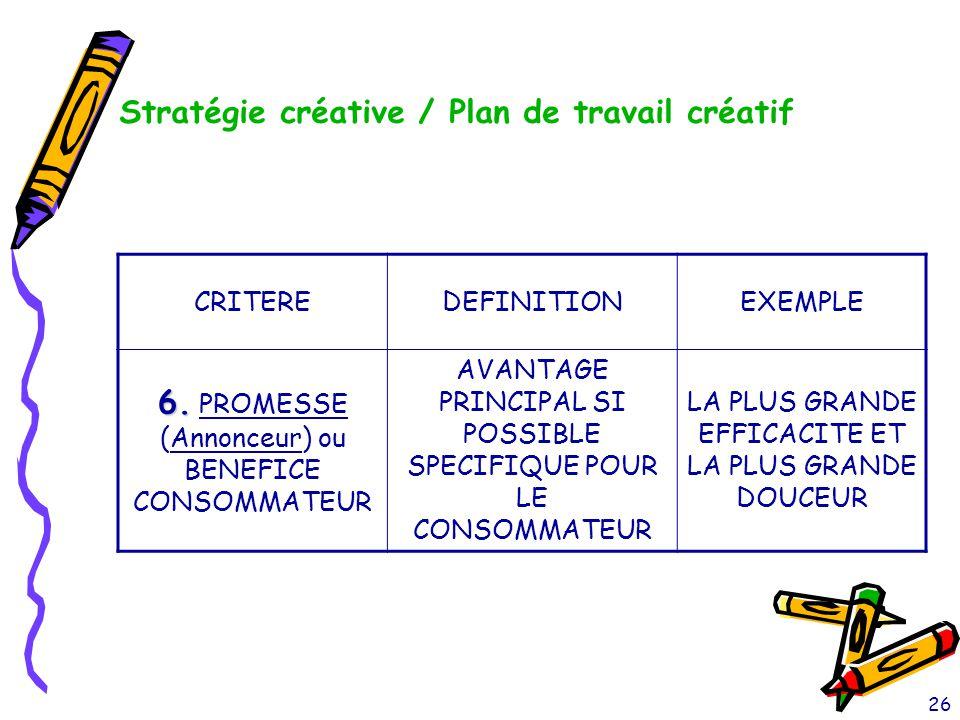 26 Stratégie créative / Plan de travail créatif CRITEREDEFINITIONEXEMPLE 6. 6. PROMESSE (Annonceur) ou BENEFICE CONSOMMATEUR AVANTAGE PRINCIPAL SI POS