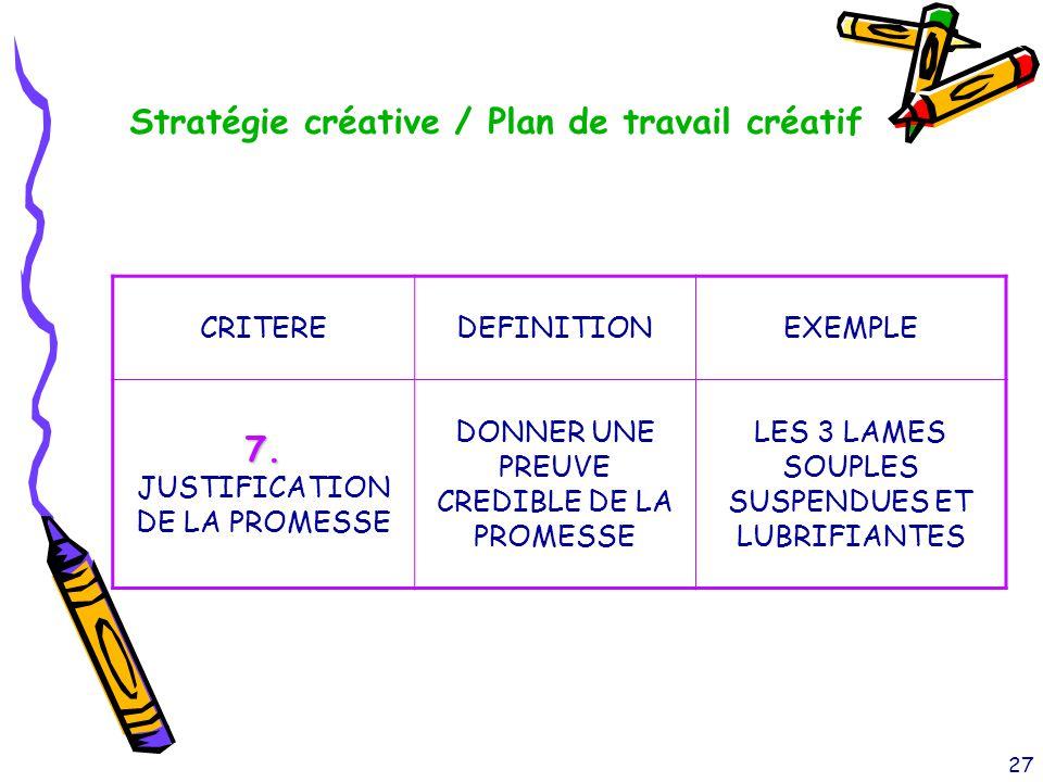 27 Stratégie créative / Plan de travail créatif CRITEREDEFINITIONEXEMPLE 7. 7. JUSTIFICATION DE LA PROMESSE DONNER UNE PREUVE CREDIBLE DE LA PROMESSE