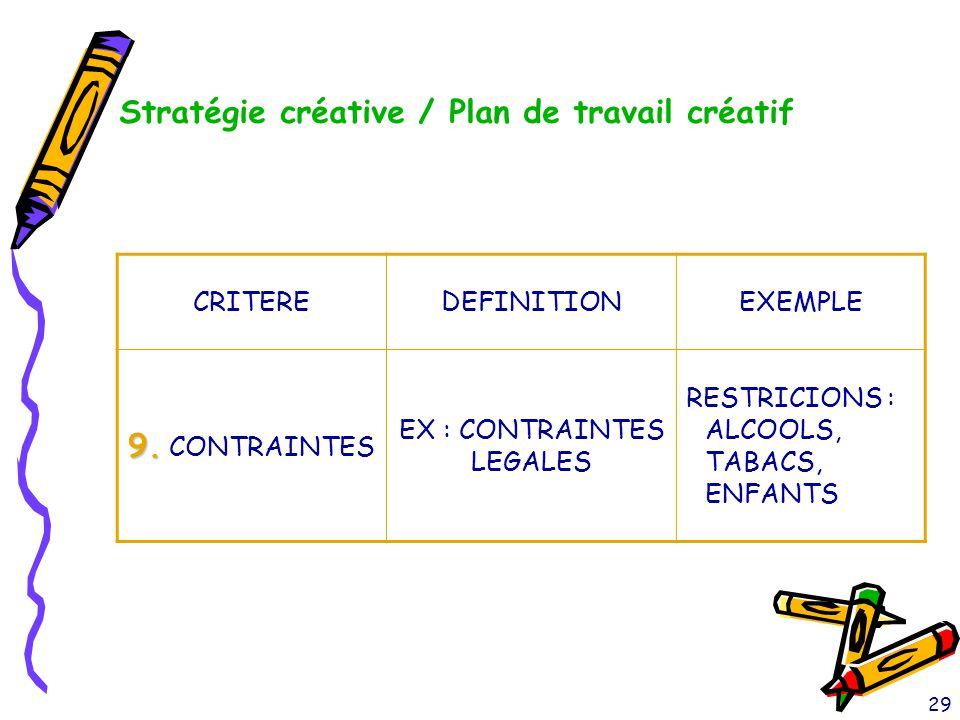 29 Stratégie créative / Plan de travail créatif CRITEREDEFINITIONEXEMPLE 9. 9. CONTRAINTES EX : CONTRAINTES LEGALES RESTRICIONS : ALCOOLS, TABACS, ENF