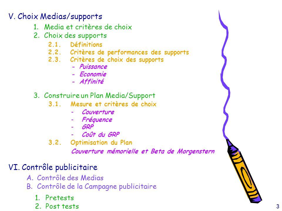 3 2.1.Définitions 2.2.Critères de performances des supports 2.3.Critères de choix des supports V. Choix Medias/supports 1.Media et critères de choix 2