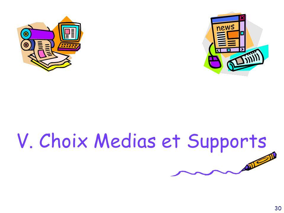 30 V. Choix Medias et Supports