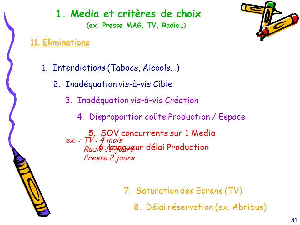 31 1. Media et critères de choix 1. Interdictions (Tabacs, Alcools…) 3. Inadéquation vis-à-vis Création 5. SOV concurrents sur 1 Media 7. Saturation d