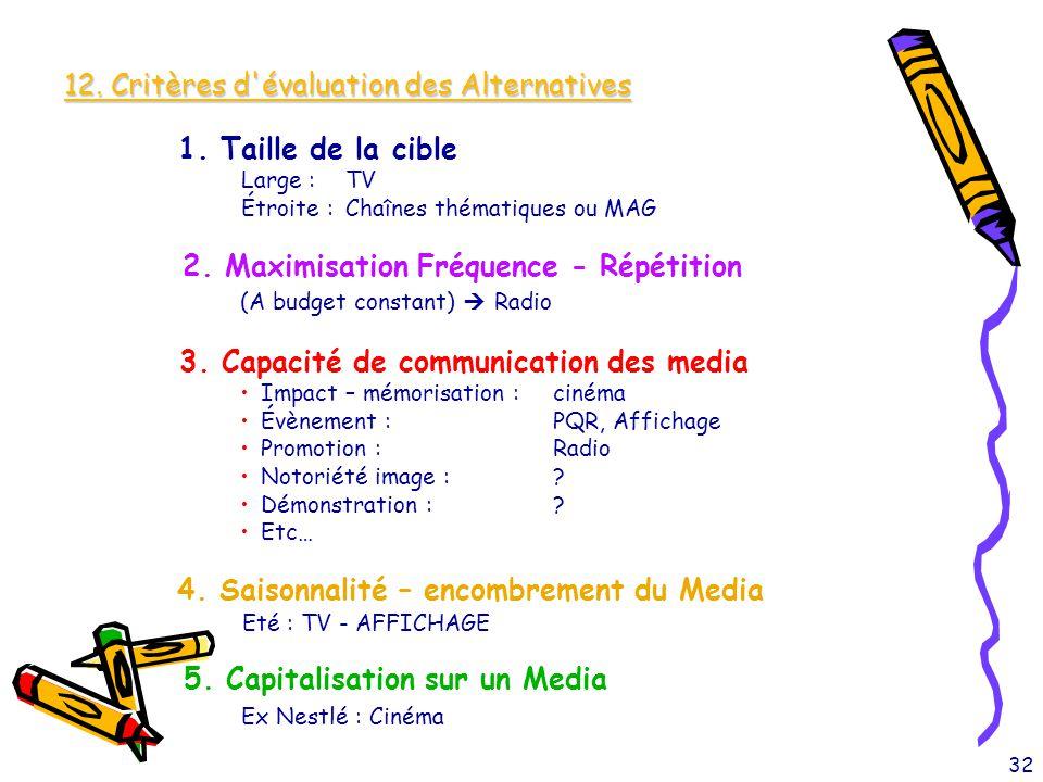32 12. Critères d'évaluation des Alternatives 1. Taille de la cible 2. Maximisation Fréquence - Répétition 3. Capacité de communication des media 4. S