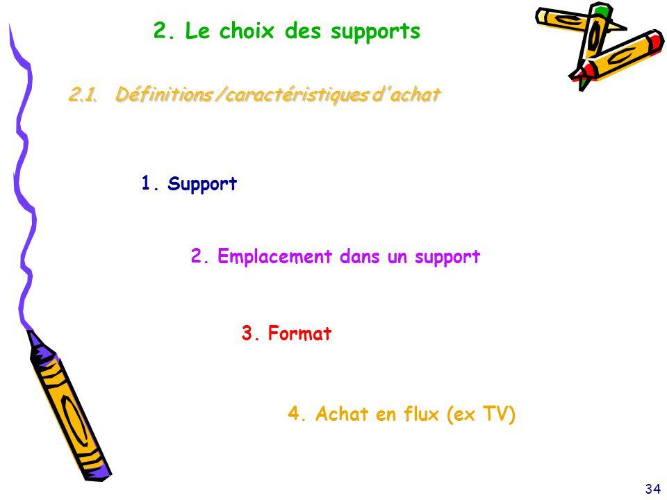 34 2. Le choix des supports 2.1. Définitions /caractéristiques d'achat 1. Support 2. Emplacement dans un support 3. Format 4. Achat en flux (ex TV)