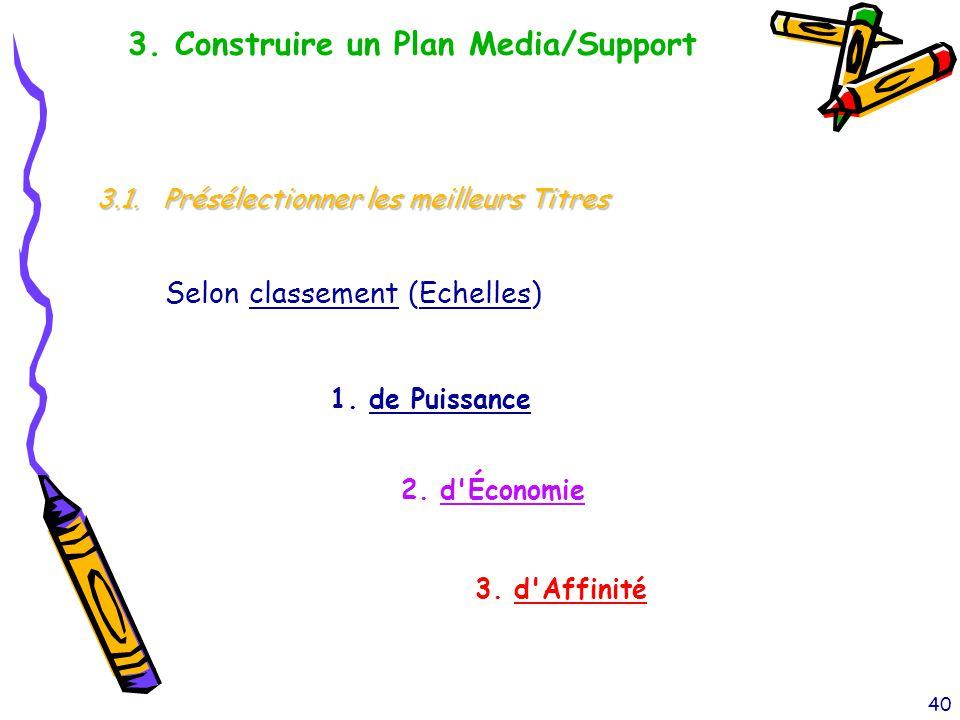 40 3. Construire un Plan Media/Support 3.1. Présélectionner les meilleurs Titres 1. de Puissance 2. d'Économie 3. d'Affinité Selon classement (Echelle