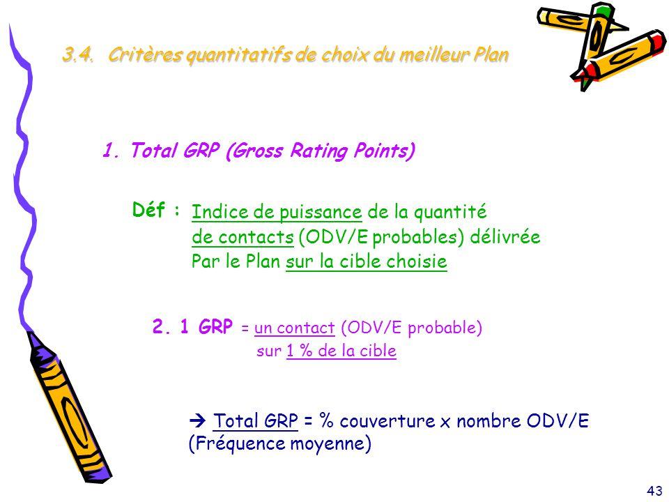 43 3.4. Critères quantitatifs de choix du meilleur Plan 1. Total GRP (Gross Rating Points) Déf : Indice de puissance de la quantité de contacts (ODV/E