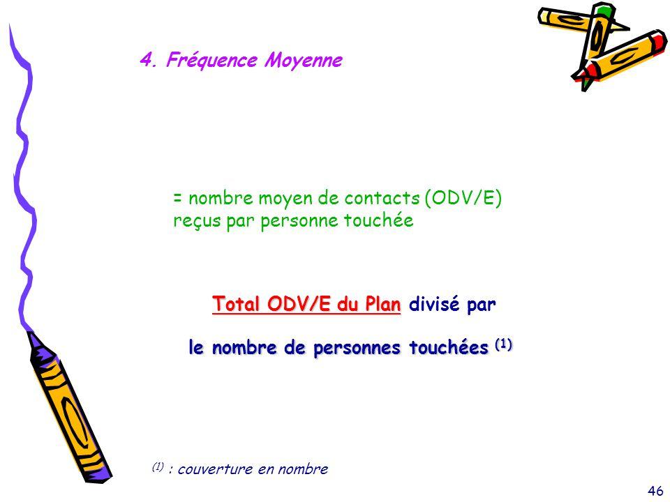 46 4. Fréquence Moyenne = nombre moyen de contacts (ODV/E) reçus par personne touchée Total ODV/E du Plan Total ODV/E du Plan divisé par le nombre de
