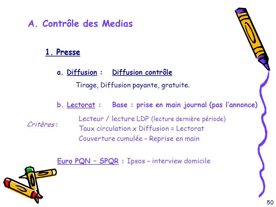 50 A. Contrôle des Medias 1. Presse a. Diffusion :Diffusion contrôle Tirage, Diffusion payante, gratuite. b. Lectorat :Base : prise en main journal (p