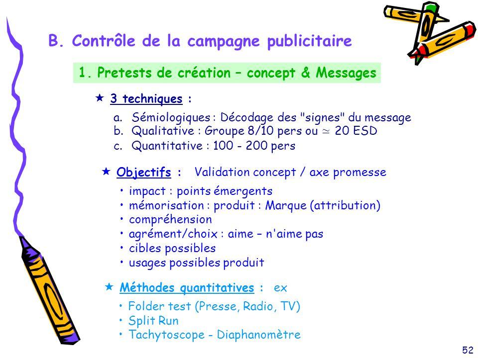 52 B. Contrôle de la campagne publicitaire 1. Pretests de création – concept & Messages a.Sémiologiques : Décodage des
